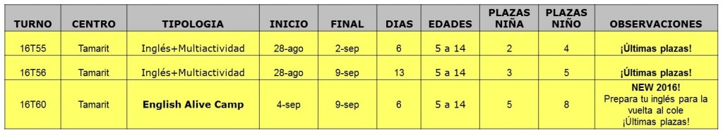 Last minute 2016 Ultimas plazas 21-08