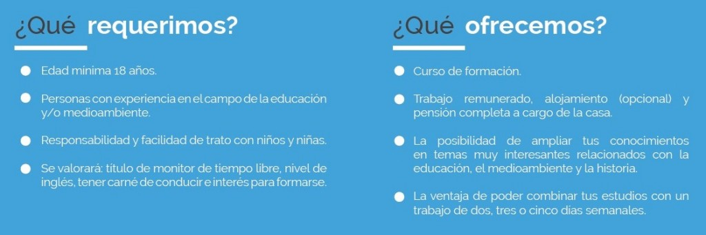 requisitos edulonia